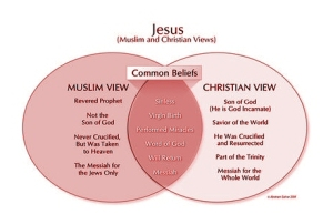 islam-vs-christianity