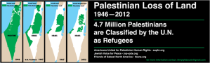 PalestinianHumanRights